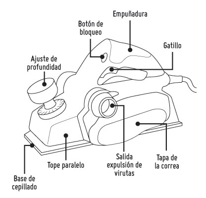 partes de cepillo eléctrico