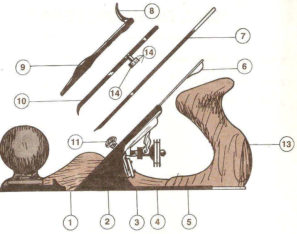 tipos de cepillo para madera manual